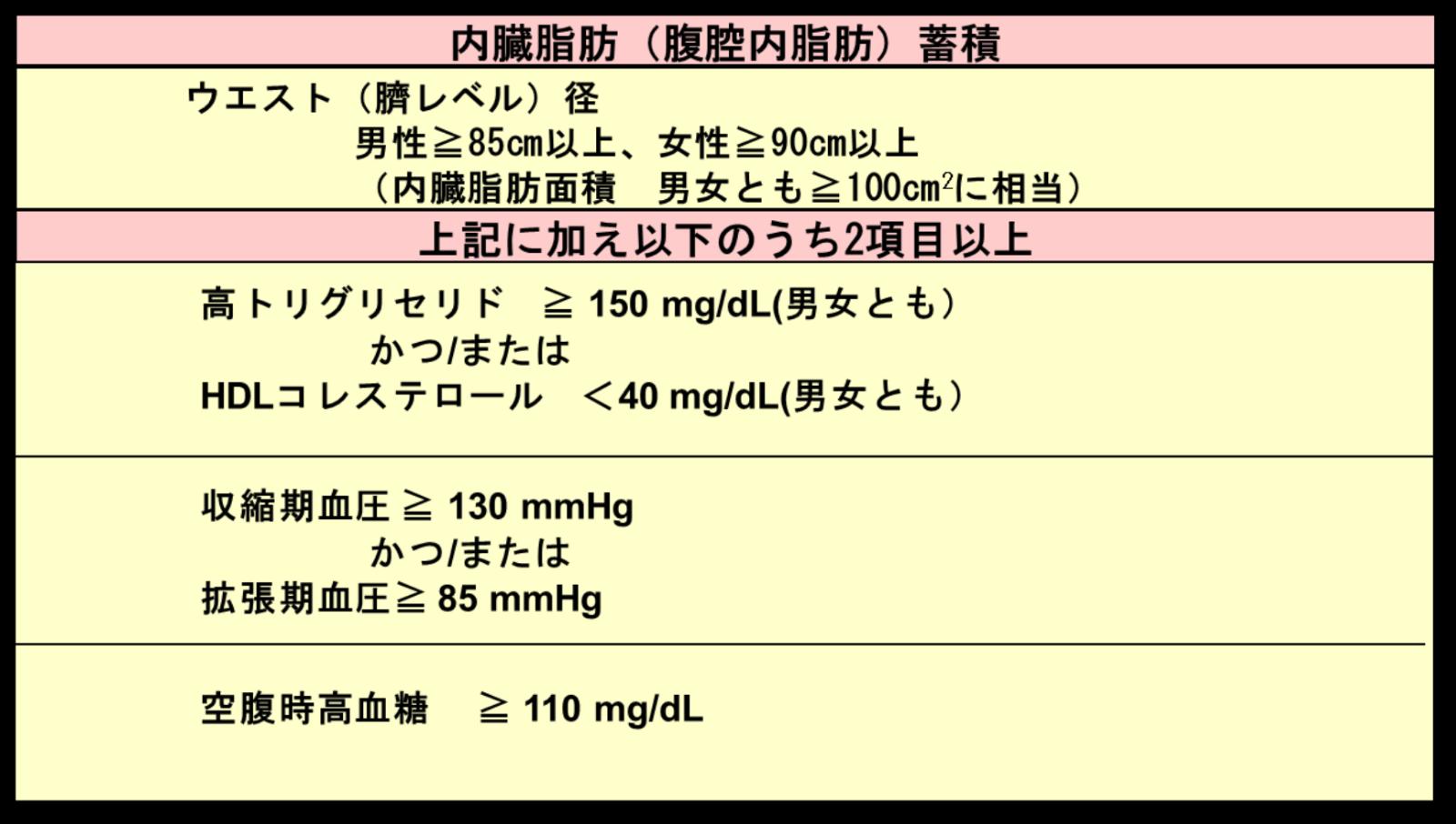 血圧 収縮 期